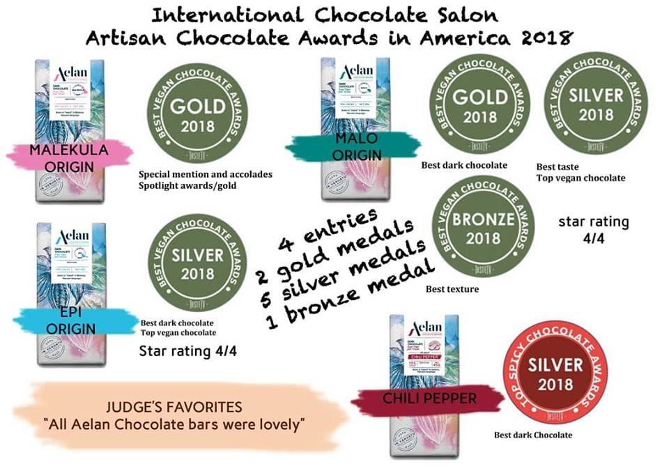 aelan-chocolate-winners