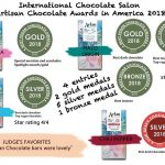 Aelan Chocolate wins International Chocolate Awards in all categories!