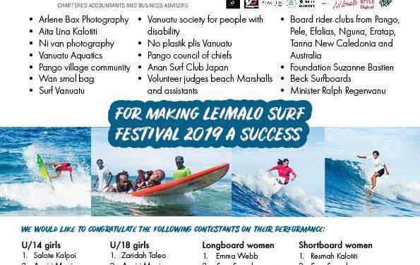 Leimalo Festival 2019 Division Winners